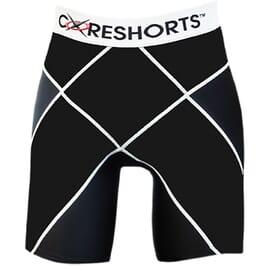 Coreshorts PRO 1.0