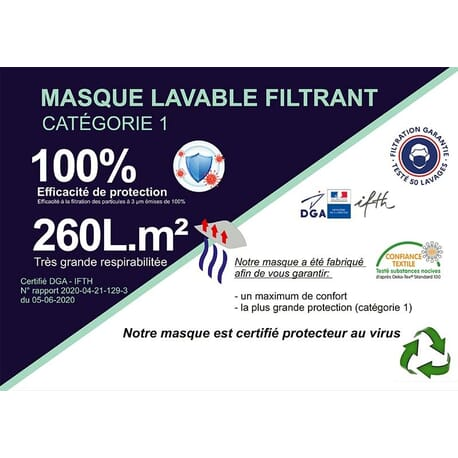 Masque Protection Antivirus Lavable Adulte UNS1 / UNS2