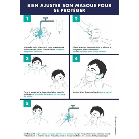 Masque Protection FFP2 (KF 94) KN 95
