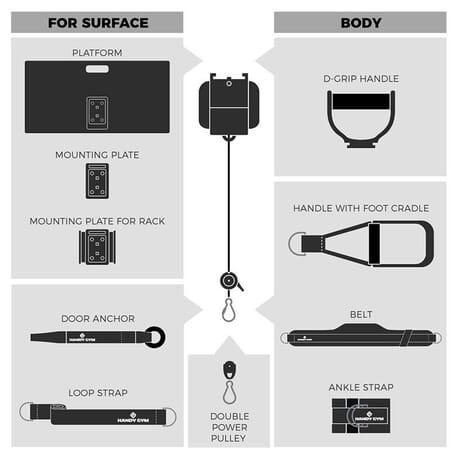 Handy Gym Full Pack
